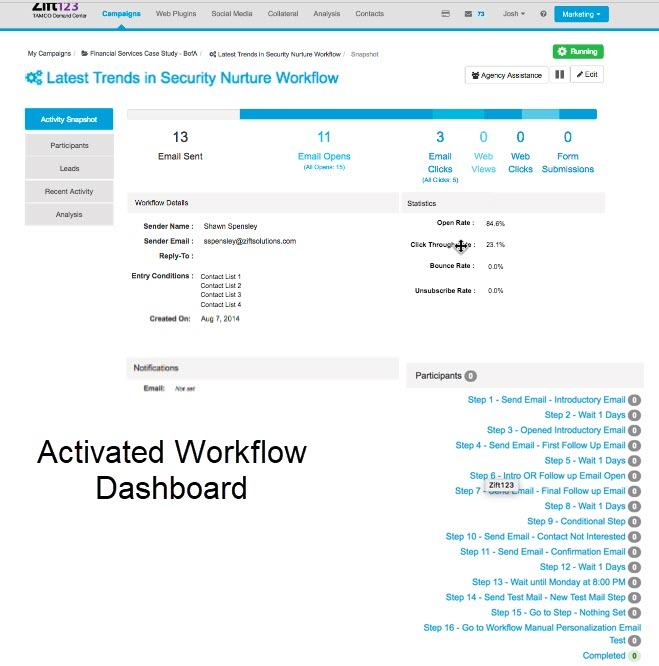 2017-12-1_WorkflowWizardDashboardActivated.jpg